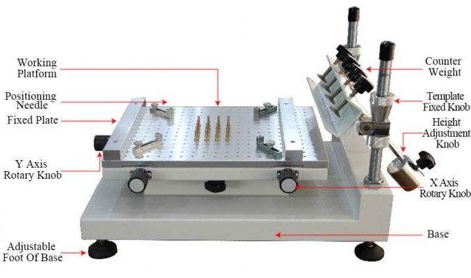 Stencil Printer SMT Consumables Manual Solder Paster Printer SMT Assembly Machine